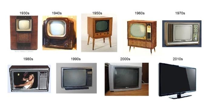 การเปลี่ยนแปลงของยุคสมัย